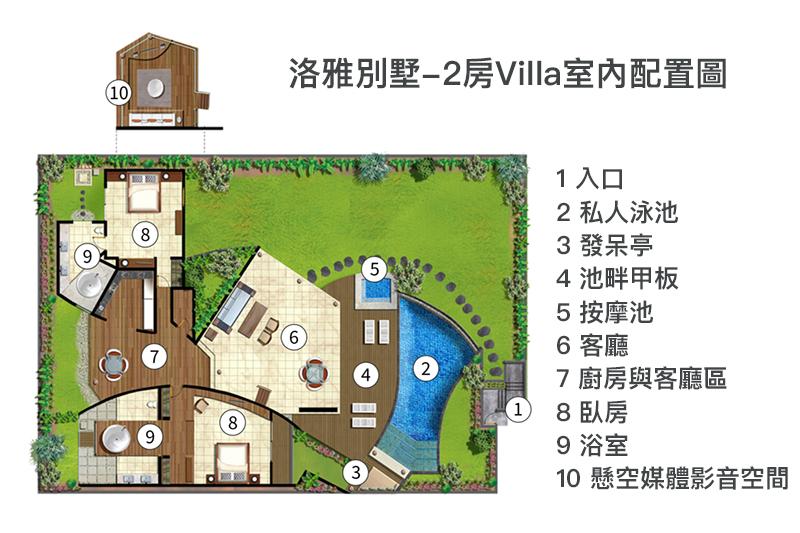 洛雅峇里島villa 室內配置圖 2 房 水明漾