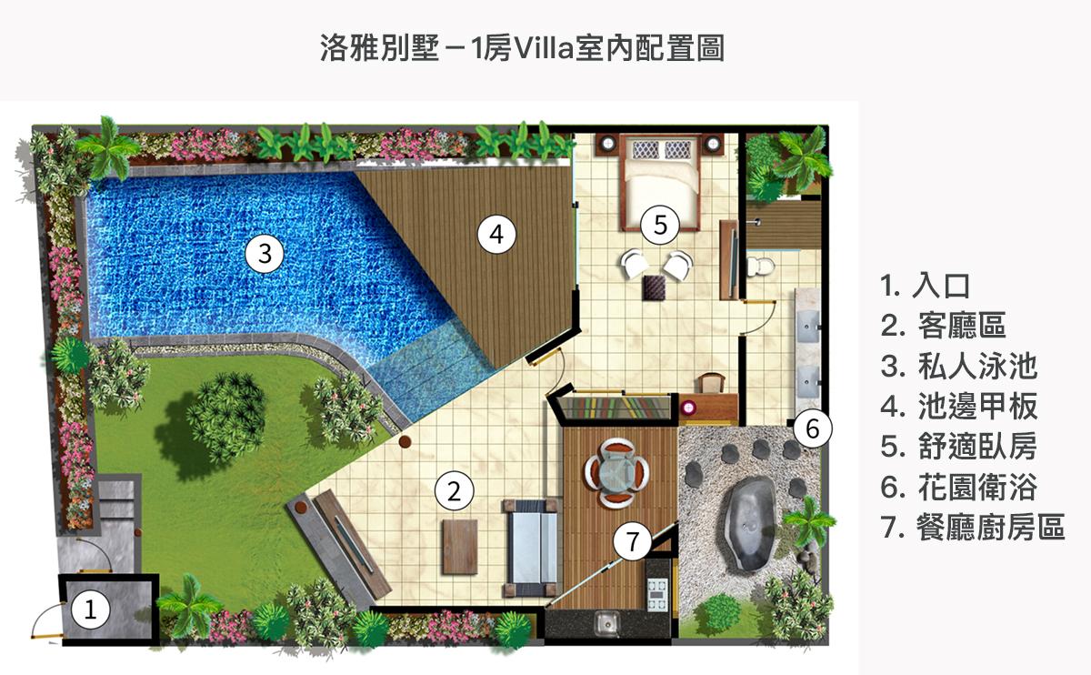 洛雅別墅 1房Villa 室內配置圖 峇里島Villa 峇里島水明漾